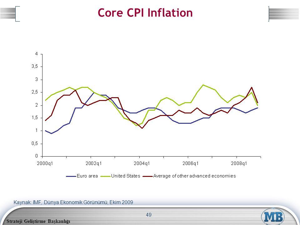 Strateji Geliştirme Başkanlığı 49 Core CPI Inflation Kaynak: IMF, Dünya Ekonomik Görünümü, Ekim 2009