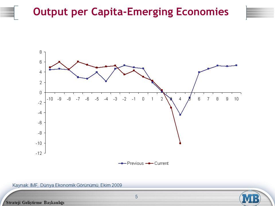 Strateji Geliştirme Başkanlığı 5 Output per Capita-Emerging Economies Kaynak: IMF, Dünya Ekonomik Görünümü, Ekim 2009