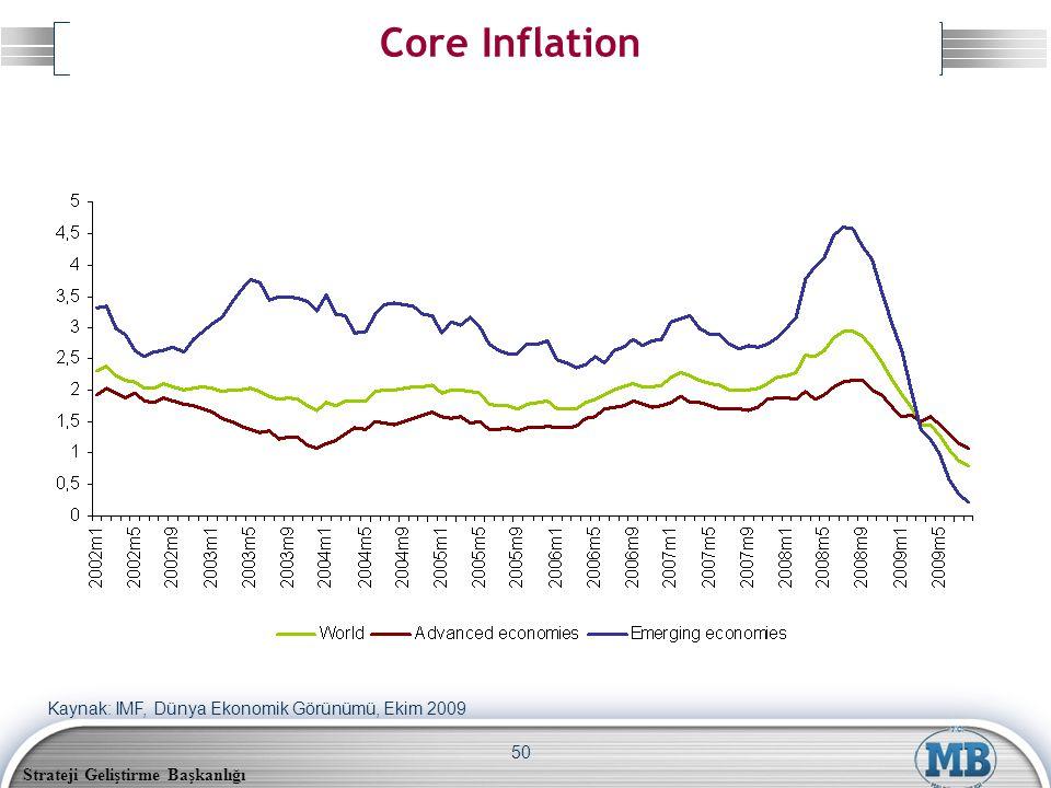 Strateji Geliştirme Başkanlığı 50 Core Inflation Kaynak: IMF, Dünya Ekonomik Görünümü, Ekim 2009