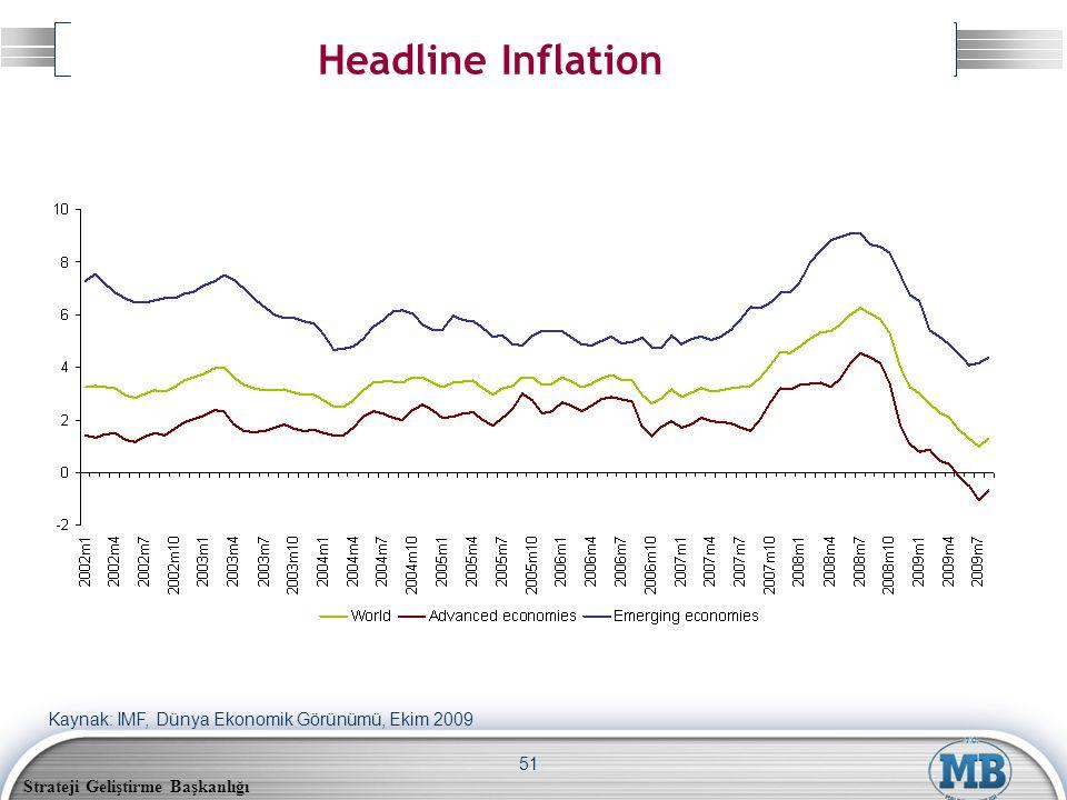 Strateji Geliştirme Başkanlığı 51 Headline Inflation Kaynak: IMF, Dünya Ekonomik Görünümü, Ekim 2009