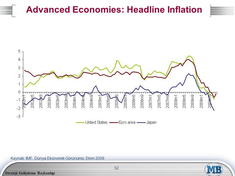 Strateji Geliştirme Başkanlığı 52 Advanced Economies: Headline Inflation Kaynak: IMF, Dünya Ekonomik Görünümü, Ekim 2009
