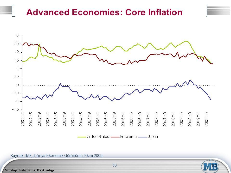 Strateji Geliştirme Başkanlığı 53 Advanced Economies: Core Inflation 53 Kaynak: IMF, Dünya Ekonomik Görünümü, Ekim 2009