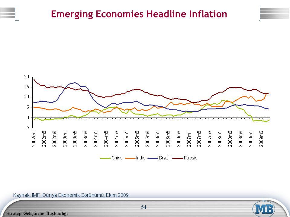 Strateji Geliştirme Başkanlığı 54 Emerging Economies Headline Inflation Kaynak: IMF, Dünya Ekonomik Görünümü, Ekim 2009