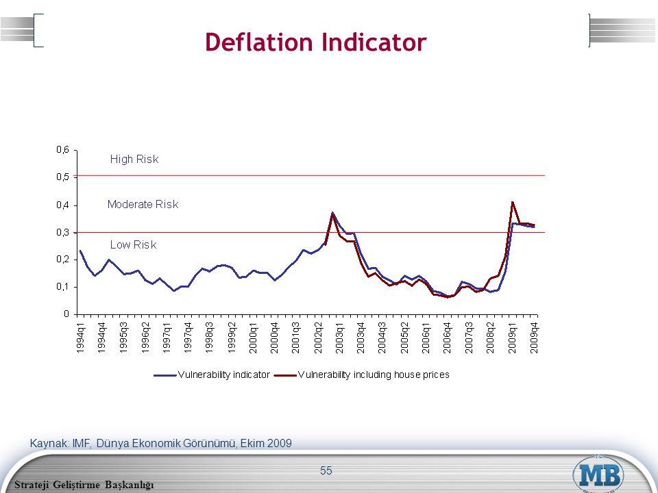Strateji Geliştirme Başkanlığı 55 Deflation Indicator Kaynak: IMF, Dünya Ekonomik Görünümü, Ekim 2009