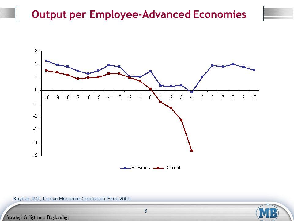 Strateji Geliştirme Başkanlığı 6 Output per Employee-Advanced Economies Kaynak: IMF, Dünya Ekonomik Görünümü, Ekim 2009