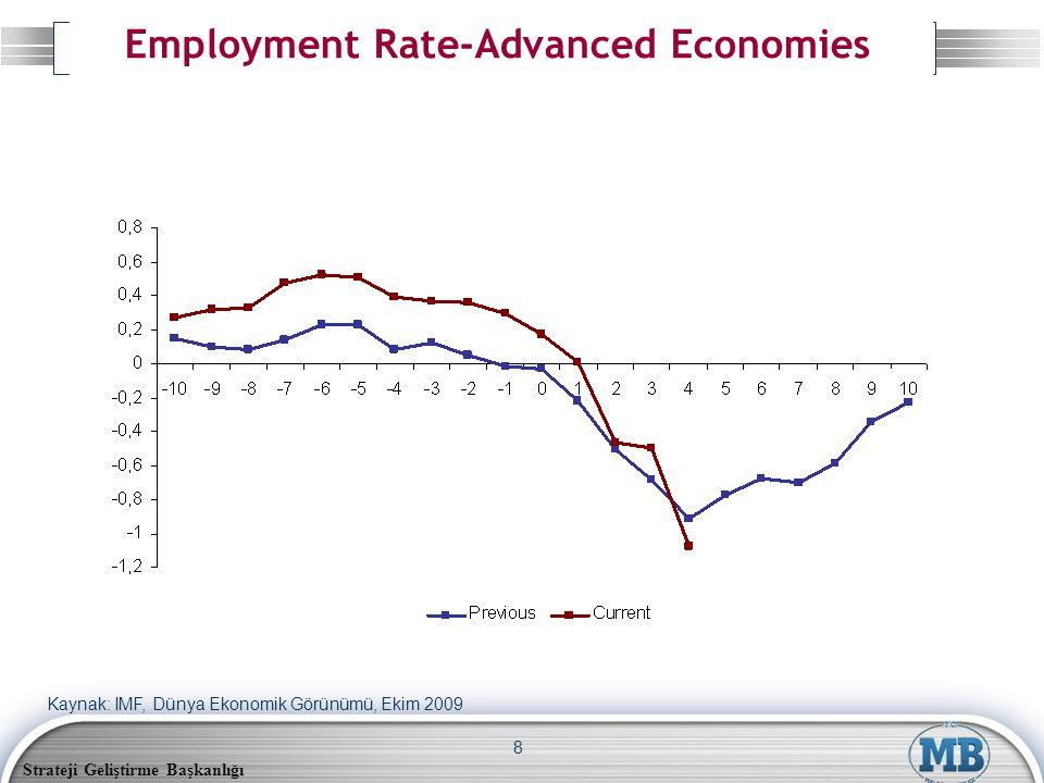Strateji Geliştirme Başkanlığı 8 Employment Rate-Advanced Economies Kaynak: IMF, Dünya Ekonomik Görünümü, Ekim 2009