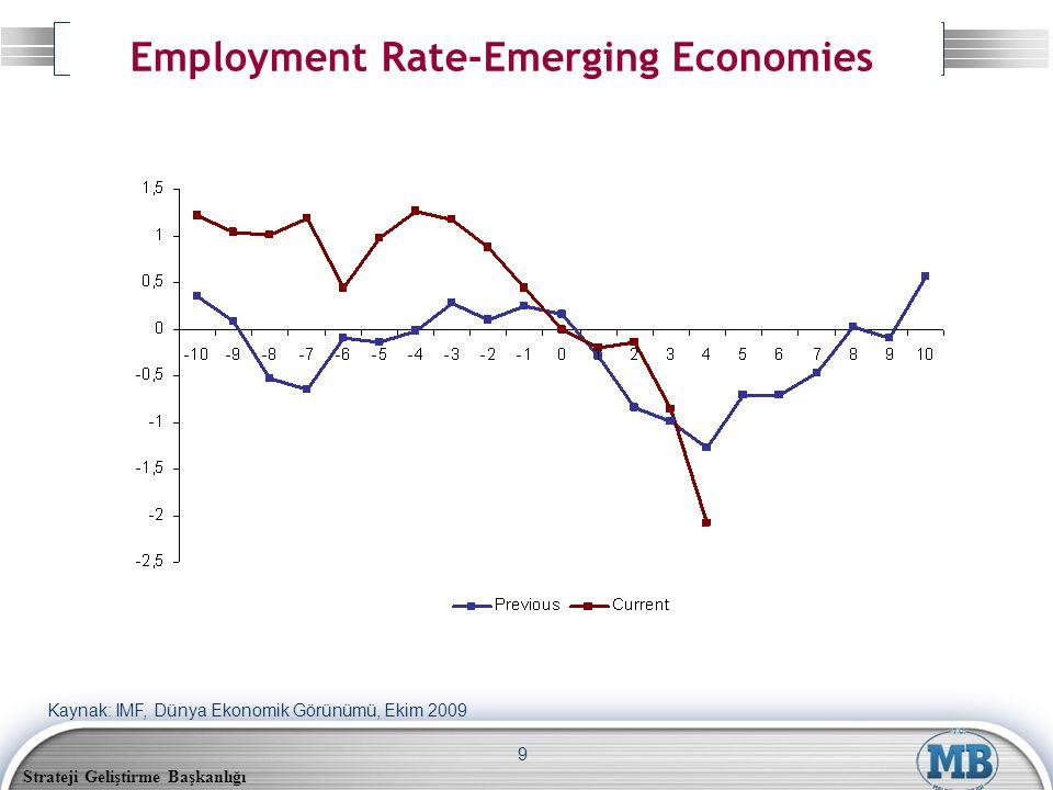 Strateji Geliştirme Başkanlığı 9 Employment Rate-Emerging Economies Kaynak: IMF, Dünya Ekonomik Görünümü, Ekim 2009