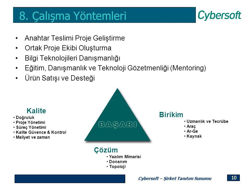 Cybersoft – Şirket Tanıtım Sunumu 10 Anahtar Teslimi Proje Geliştirme Ortak Proje Ekibi Oluşturma Bilgi Teknolojileri Danışmanlığı Eğitim, Danışmanlık