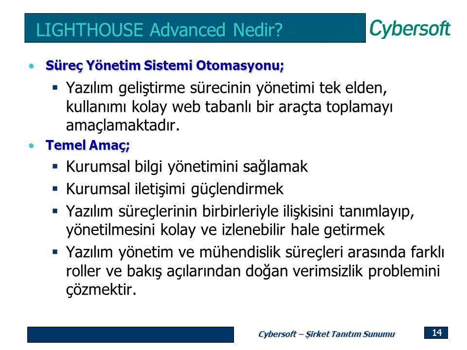 Cybersoft – Şirket Tanıtım Sunumu 14 LIGHTHOUSE Advanced Nedir? Süreç Yönetim Sistemi Otomasyonu;Süreç Yönetim Sistemi Otomasyonu;  Yazılım geliştirm