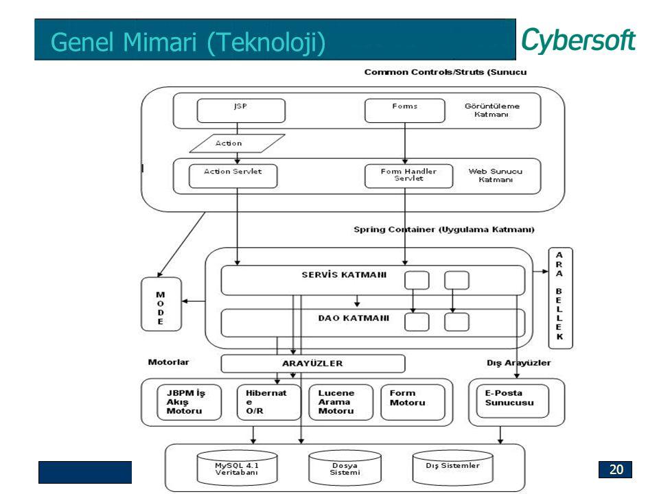 Cybersoft – Şirket Tanıtım Sunumu 20 Genel Mimari (Teknoloji)