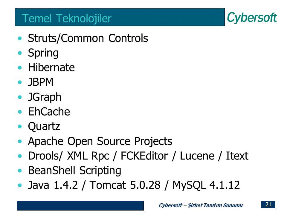 Cybersoft – Şirket Tanıtım Sunumu 21 Temel Teknolojiler Struts/Common Controls Spring Hibernate JBPM JGraph EhCache Quartz Apache Open Source Projects