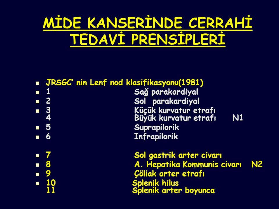 MİDE KANSERİNDE CERRAHİ TEDAVİ PRENSİPLERİ JRSGC' nin Lenf nod klasifikasyonu(1981) JRSGC' nin Lenf nod klasifikasyonu(1981) 1 Sağ parakardiyal 1 Sağ parakardiyal 2 Sol parakardiyal 2 Sol parakardiyal 3 Küçük kurvatur etrafı 4 Büyük kurvatur etrafı N1 3 Küçük kurvatur etrafı 4 Büyük kurvatur etrafı N1 5 Suprapilorik 5 Suprapilorik 6 Infrapilorik 6 Infrapilorik 7 Sol gastrik arter civarı 7 Sol gastrik arter civarı 8 A.