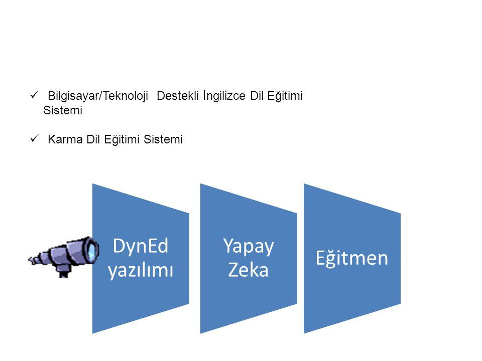 Bilgisayar/Teknoloji Destekli İngilizce Dil Eğitimi Sistemi Karma Dil Eğitimi Sistemi DynEd yazılımı Yapay Zeka Eğitmen