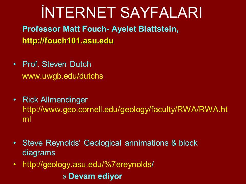 İNTERNET SAYFALARI, Professor Matt Fouch- Ayelet Blattstein, http://fouch101.asu.edu http://fouch101.asu.edu Prof. Steven Dutch www.uwgb.edu/dutchs Ri