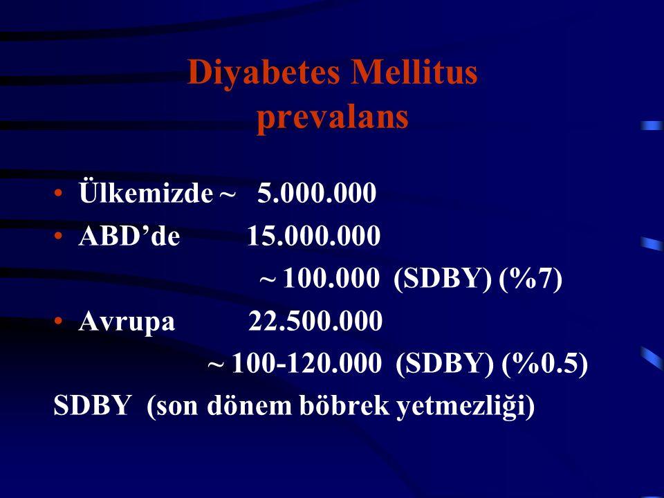 Diyabetes Mellitus prevalans Ülkemizde ~ 5.000.000 ABD'de 15.000.000 ~ 100.000 (SDBY) (%7) Avrupa 22.500.000 ~ 100-120.000 (SDBY) (%0.5) SDBY (son dön