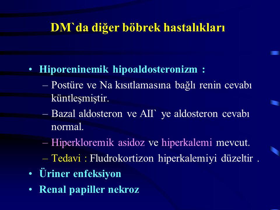 DM`da diğer böbrek hastalıkları Hiporeninemik hipoaldosteronizm : –Postüre ve Na kısıtlamasına bağlı renin cevabı küntleşmiştir. –Bazal aldosteron ve
