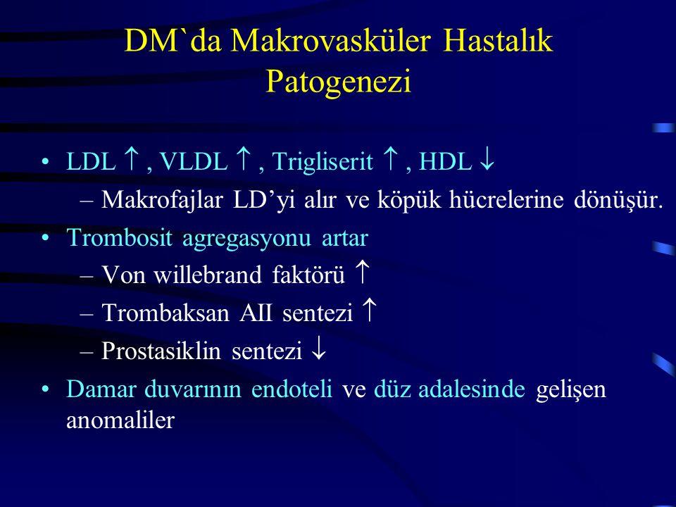 DM`da Makrovasküler Hastalık Patogenezi LDL , VLDL , Trigliserit , HDL  –Makrofajlar LD'yi alır ve köpük hücrelerine dönüşür. Trombosit agregasyon
