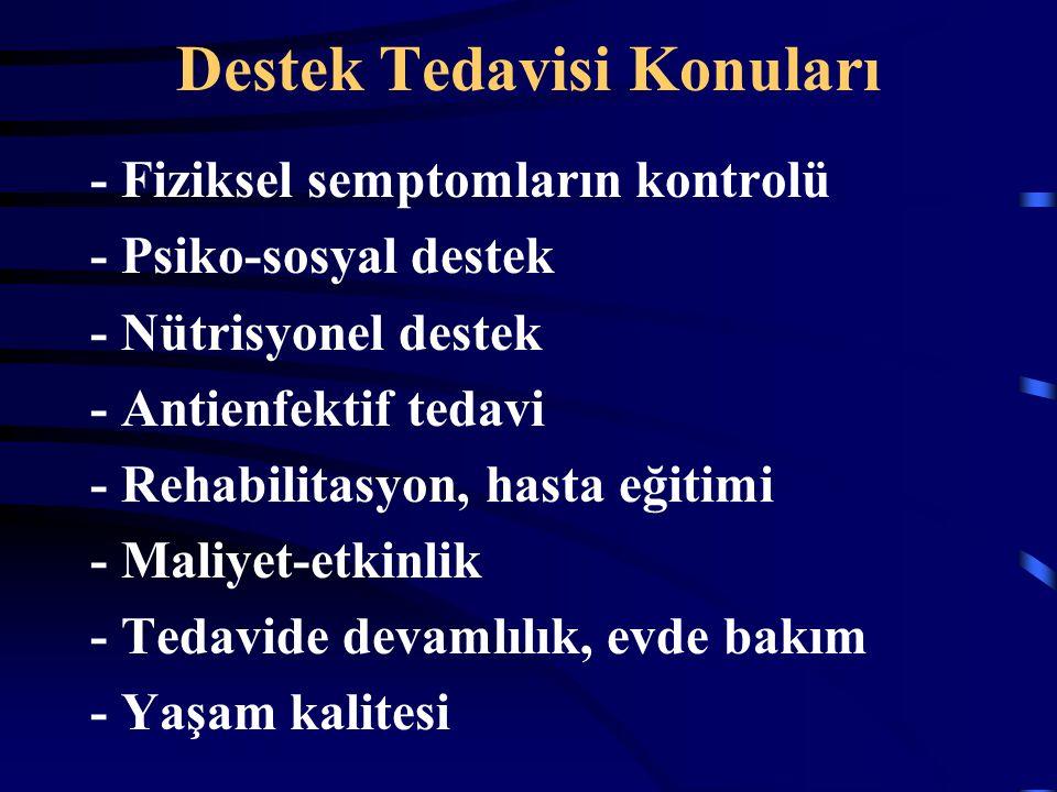 Destek Tedavisi Konuları - Fiziksel semptomların kontrolü - Psiko-sosyal destek - Nütrisyonel destek - Antienfektif tedavi - Rehabilitasyon, hasta eği