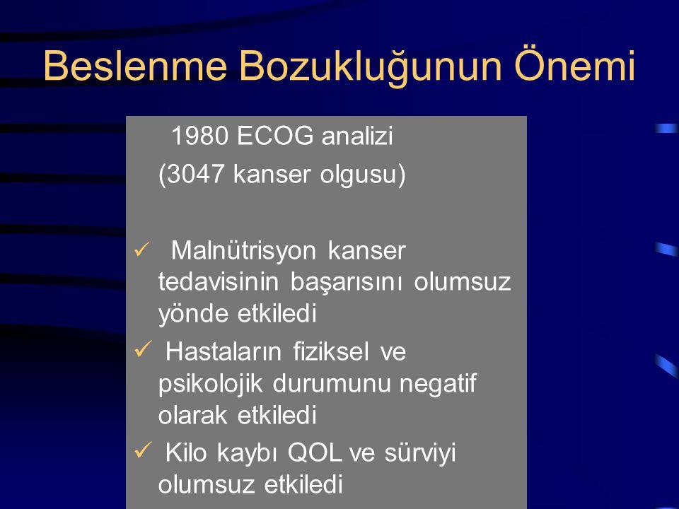 Beslenme Bozukluğunun Önemi 1980 ECOG analizi (3047 kanser olgusu) Malnütrisyon kanser tedavisinin başarısını olumsuz yönde etkiledi Hastaların fiziks