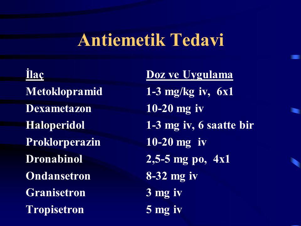 Antiemetik Tedavi İlaçDoz ve Uygulama Metoklopramid1-3 mg/kg iv, 6x1 Dexametazon10-20 mg iv Haloperidol1-3 mg iv, 6 saatte bir Proklorperazin10-20 mg