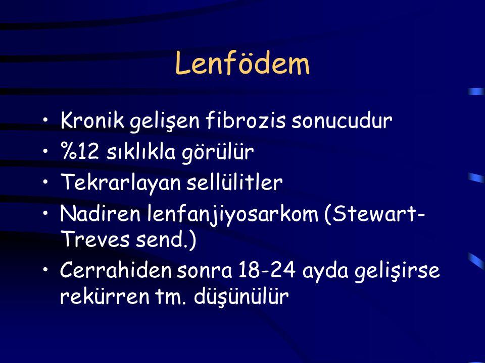 Lenfödem Kronik gelişen fibrozis sonucudur %12 sıklıkla görülür Tekrarlayan sellülitler Nadiren lenfanjiyosarkom (Stewart- Treves send.) Cerrahiden so