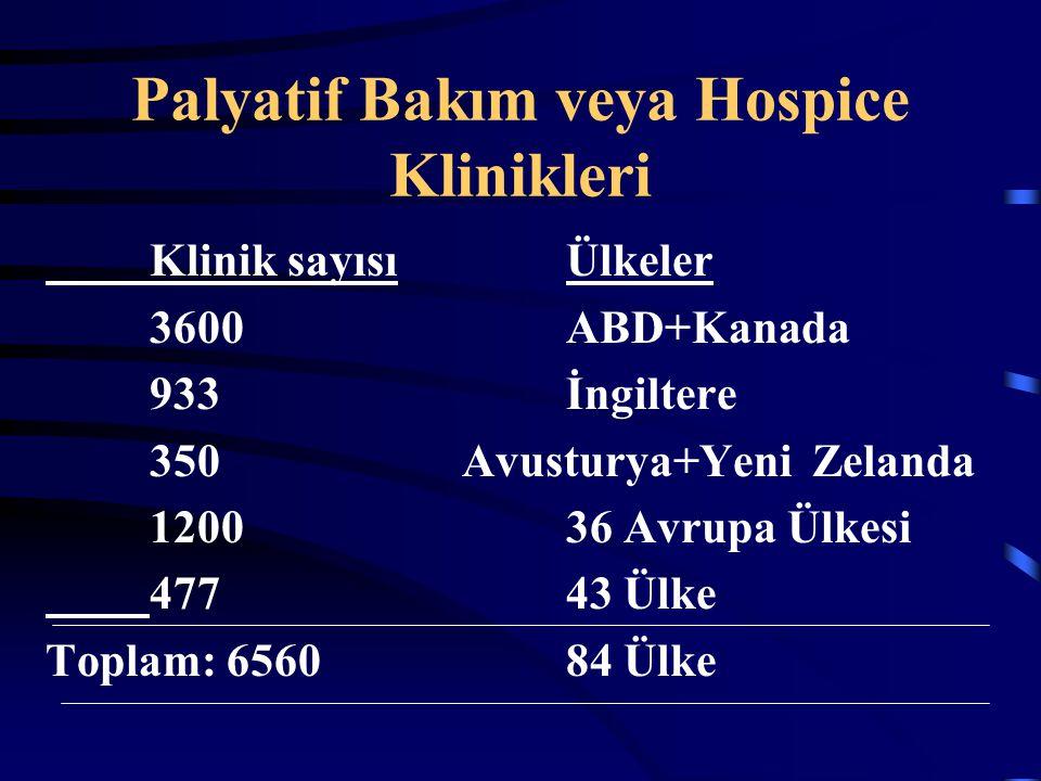 Palyatif Bakım veya Hospice Klinikleri Klinik sayısıÜlkeler 3600ABD+Kanada 933İngiltere 350Avusturya+Yeni Zelanda 120036 Avrupa Ülkesi 47743 Ülke Topl