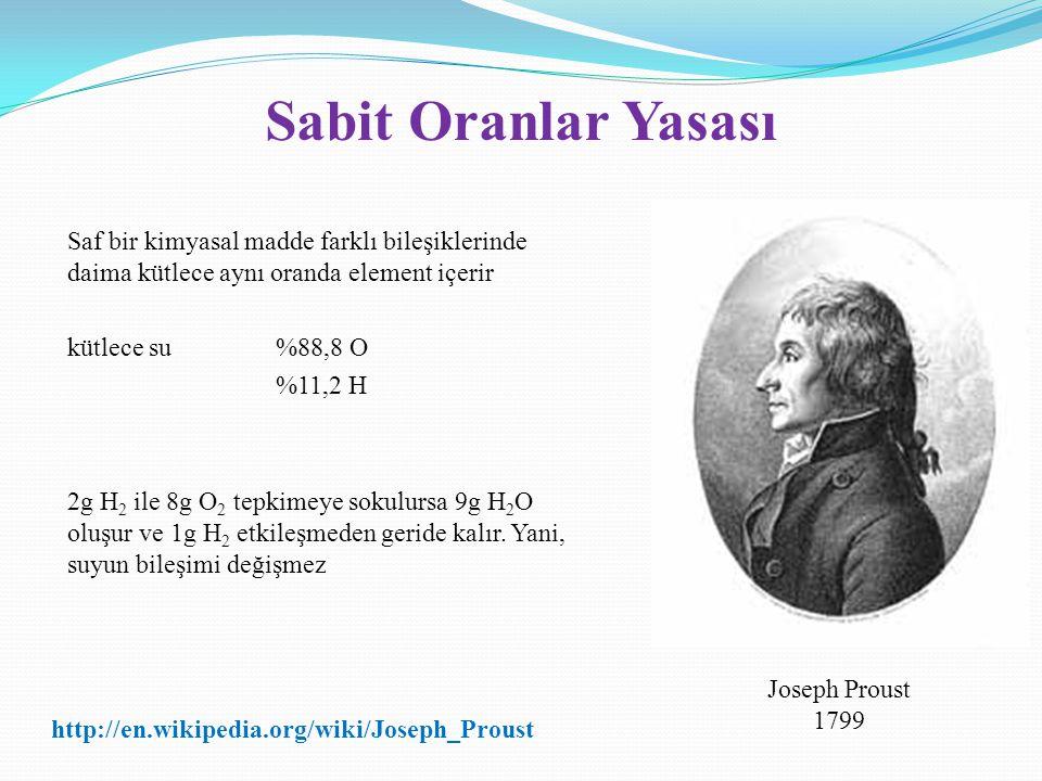 Sabit Oranlar Yasası Saf bir kimyasal madde farklı bileşiklerinde daima kütlece aynı oranda element içerir kütlece su %88,8 O %11,2 H Joseph Proust 17