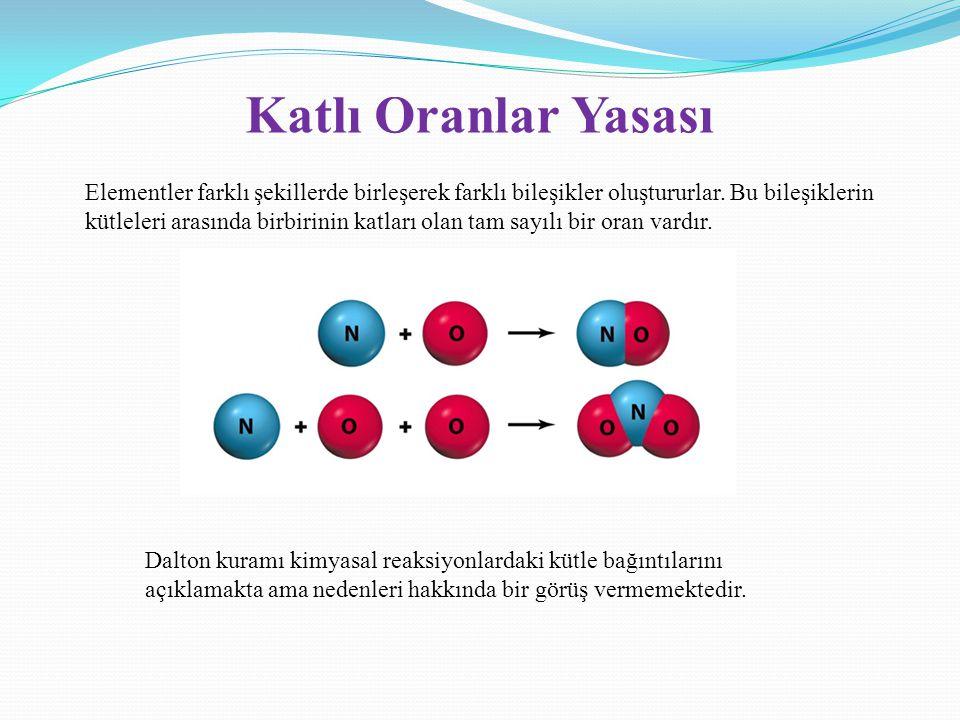 Katlı Oranlar Yasası Elementler farklı şekillerde birleşerek farklı bileşikler oluştururlar. Bu bileşiklerin kütleleri arasında birbirinin katları ola