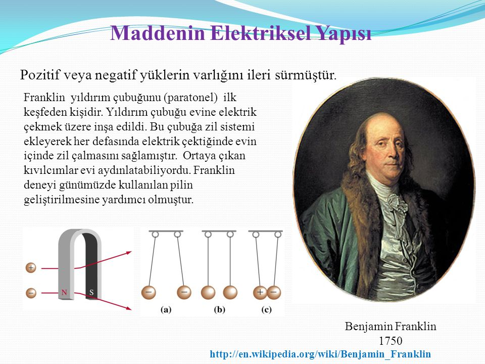 Pozitif veya negatif yüklerin varlığını ileri sürmüştür. Benjamin Franklin 1750 Maddenin Elektriksel Yapısı Franklin yıldırım çubuğunu (paratonel) ilk