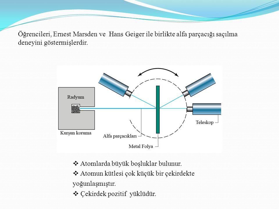Öğrencileri, Ernest Marsden ve Hans Geiger ile birlikte alfa parçacığı saçılma deneyini göstermişlerdir.  Atomlarda büyük boşluklar bulunur.  Atomun