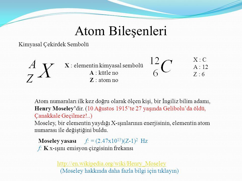 Atom Bileşenleri Kimyasal Çekirdek Sembolü X : elementin kimyasal sembolü A : kütle no Z : atom no X : C A : 12 Z : 6 Atom numaraları ilk kez doğru ol