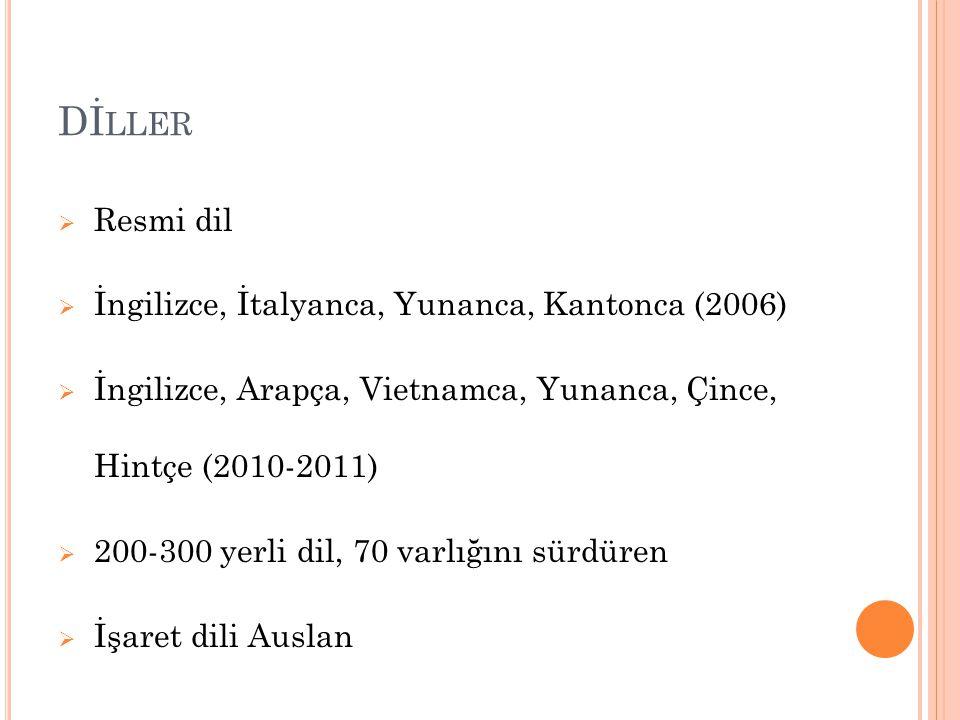 Dİ LLER  Resmi dil  İngilizce, İtalyanca, Yunanca, Kantonca (2006)  İngilizce, Arapça, Vietnamca, Yunanca, Çince, Hintçe (2010-2011)  200-300 yerl