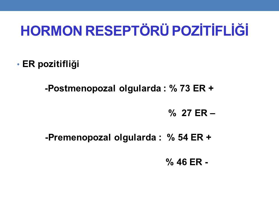 Adjuvan Tamoksifen Longer Against Shorter (ATLAS) RANDOMIZE Tamoksifen 20 mg PO qd × 5 yıl İnvaziv tümörlü Postmenopozal kadınlar Tamoksifen 20 mg PO qd × 10 yıl Davies C et al.