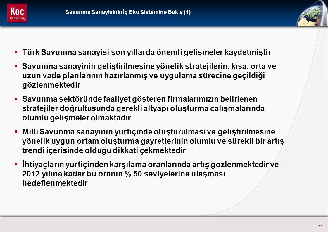 27  Türk Savunma sanayisi son yıllarda önemli gelişmeler kaydetmiştir  Savunma sanayinin geliştirilmesine yönelik stratejilerin, kısa, orta ve uzun vade planlarının hazırlanmış ve uygulama sürecine geçildiği gözlenmektedir  Savunma sektöründe faaliyet gösteren firmalarımızın belirlenen stratejiler doğrultusunda gerekli altyapı oluşturma çalışmalarında olumlu gelişmeler olmaktadır  Milli Savunma sanayinin yurtiçinde oluşturulması ve geliştirilmesine yönelik uygun ortam oluşturma gayretlerinin olumlu ve sürekli bir artış trendi içerisinde olduğu dikkati çekmektedir  İhtiyaçların yurtiçinden karşılama oranlarında artış gözlenmektedir ve 2012 yılına kadar bu oranın % 50 seviyelerine ulaşması hedeflenmektedir Savunma Sanayisinin İç Eko Sistemine Bakış (1)