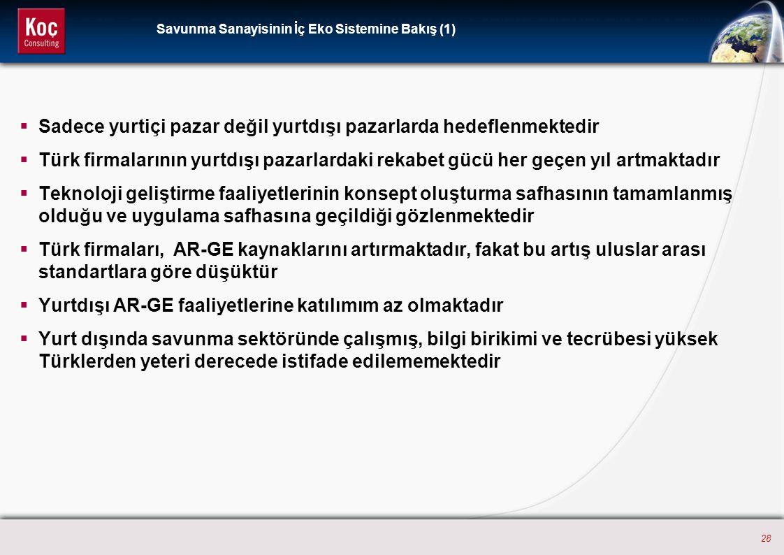 28  Sadece yurtiçi pazar değil yurtdışı pazarlarda hedeflenmektedir  Türk firmalarının yurtdışı pazarlardaki rekabet gücü her geçen yıl artmaktadır  Teknoloji geliştirme faaliyetlerinin konsept oluşturma safhasının tamamlanmış olduğu ve uygulama safhasına geçildiği gözlenmektedir  Türk firmaları, AR-GE kaynaklarını artırmaktadır, fakat bu artış uluslar arası standartlara göre düşüktür  Yurtdışı AR-GE faaliyetlerine katılımım az olmaktadır  Yurt dışında savunma sektöründe çalışmış, bilgi birikimi ve tecrübesi yüksek Türklerden yeteri derecede istifade edilememektedir Savunma Sanayisinin İç Eko Sistemine Bakış (1)