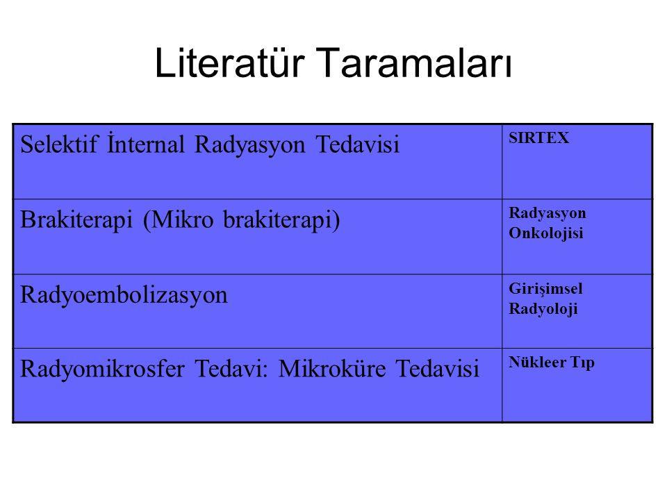 Literatür Taramaları Selektif İnternal Radyasyon Tedavisi SIRTEX Brakiterapi (Mikro brakiterapi) Radyasyon Onkolojisi Radyoembolizasyon Girişimsel Rad