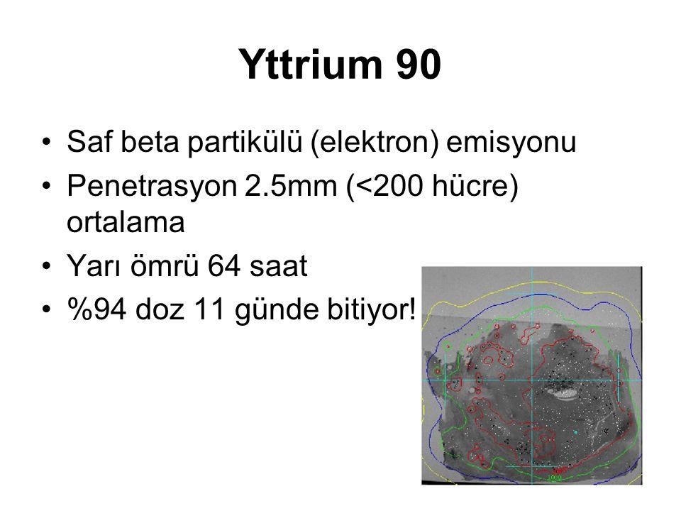 Yttrium 90 Saf beta partikülü (elektron) emisyonu Penetrasyon 2.5mm (<200 hücre) ortalama Yarı ömrü 64 saat %94 doz 11 günde bitiyor!