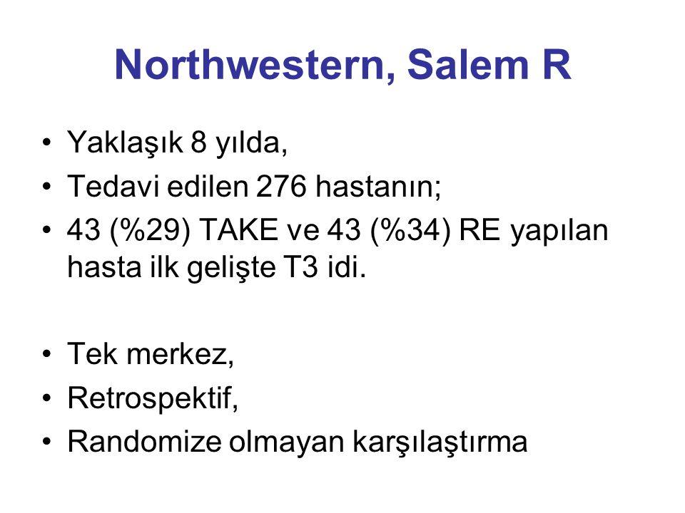 Northwestern, Salem R Yaklaşık 8 yılda, Tedavi edilen 276 hastanın; 43 (%29) TAKE ve 43 (%34) RE yapılan hasta ilk gelişte T3 idi. Tek merkez, Retrosp