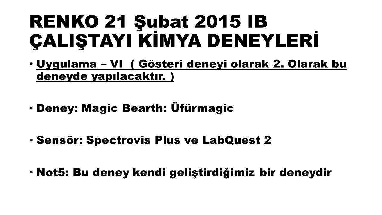 RENKO 21 Şubat 2015 IB ÇALIŞTAYI KİMYA DENEYLERİ Uygulama – VI ( Gösteri deneyi olarak 2. Olarak bu deneyde yapılacaktır. ) Deney: Magic Bearth: Üfürm
