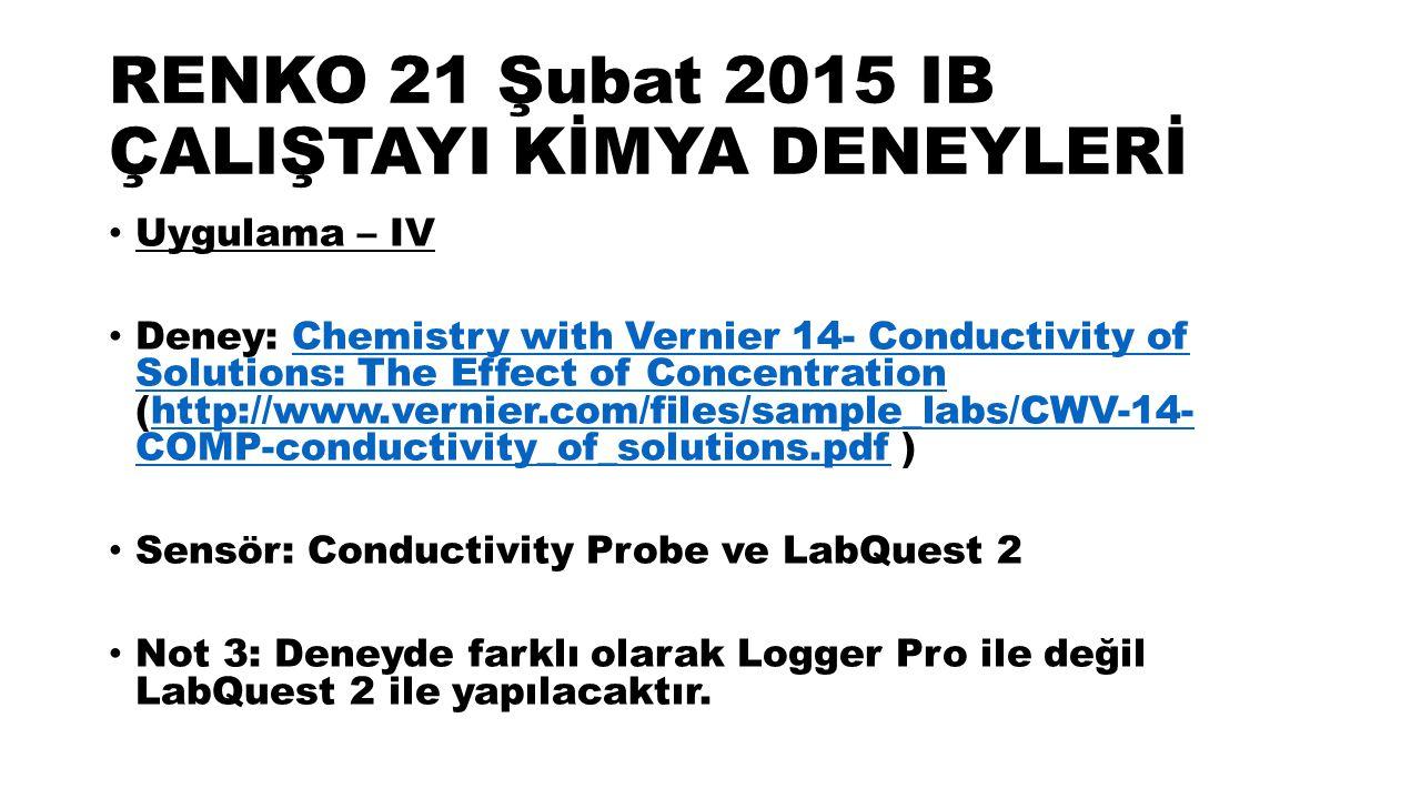 RENKO 21 Şubat 2015 IB ÇALIŞTAYI KİMYA DENEYLERİ Uygulama – IV Deney: Chemistry with Vernier 14- Conductivity of Solutions: The Effect of Concentration (http://www.vernier.com/files/sample_labs/CWV-14- COMP-conductivity_of_solutions.pdf )Chemistry with Vernier 14- Conductivity of Solutions: The Effect of Concentrationhttp://www.vernier.com/files/sample_labs/CWV-14- COMP-conductivity_of_solutions.pdf Sensör: Conductivity Probe ve LabQuest 2 Not 3: Deneyde farklı olarak Logger Pro ile değil LabQuest 2 ile yapılacaktır.
