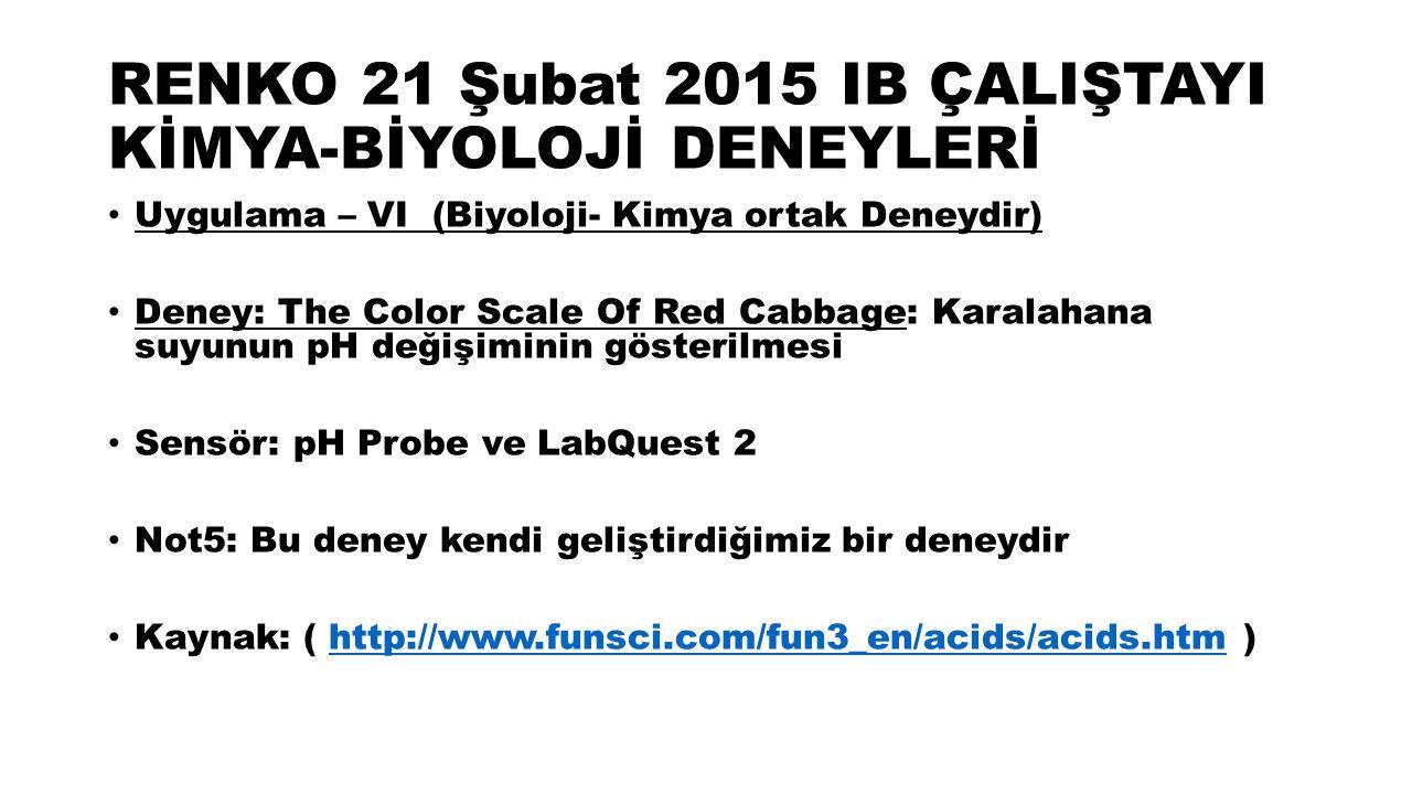 RENKO 21 Şubat 2015 IB ÇALIŞTAYI KİMYA-BİYOLOJİ DENEYLERİ Uygulama – VI (Biyoloji- Kimya ortak Deneydir) Deney: The Color Scale Of Red Cabbage: Karalahana suyunun pH değişiminin gösterilmesi Sensör: pH Probe ve LabQuest 2 Not5: Bu deney kendi geliştirdiğimiz bir deneydir Kaynak: ( http://www.funsci.com/fun3_en/acids/acids.htm )http://www.funsci.com/fun3_en/acids/acids.htm