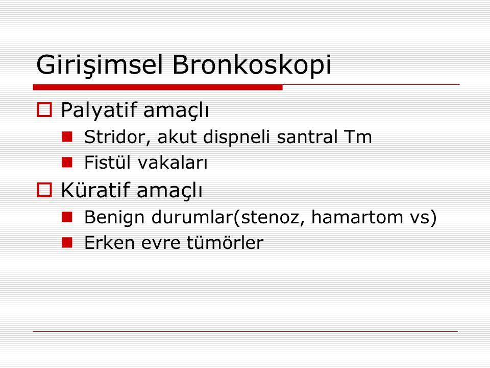 Girişimsel Bronkoskopi  Palyatif amaçlı Stridor, akut dispneli santral Tm Fistül vakaları  Küratif amaçlı Benign durumlar(stenoz, hamartom vs) Erken