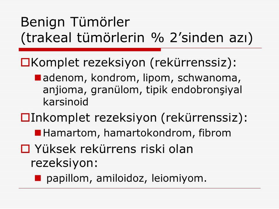 Benign Tümörler (trakeal tümörlerin % 2'sinden azı)  Komplet rezeksiyon (rekürrenssiz): adenom, kondrom, lipom, schwanoma, anjioma, granülom, tipik e