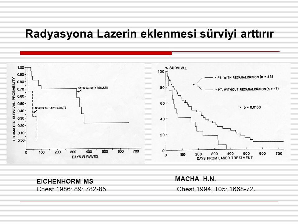 Radyasyona Lazerin eklenmesi sürviyi arttırır MACHA H.N. Chest 1994; 105: 1668-72. EICHENHORM MS Chest 1986; 89: 782-85