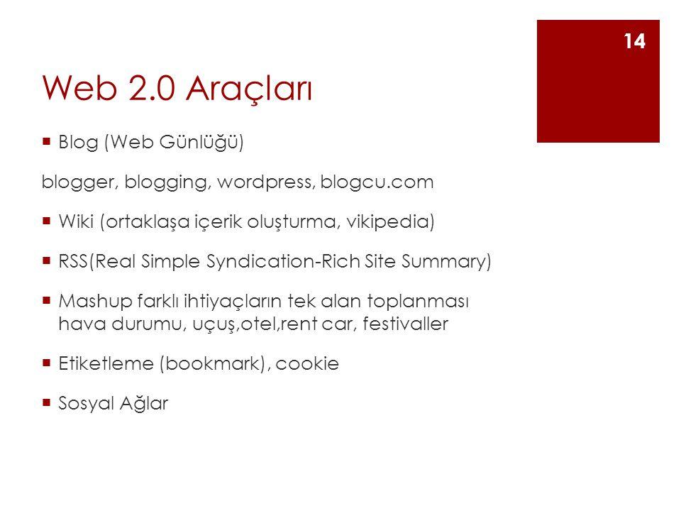 Web 2.0 Araçları  Blog (Web Günlüğü) blogger, blogging, wordpress, blogcu.com  Wiki (ortaklaşa içerik oluşturma, vikipedia)  RSS(Real Simple Syndication-Rich Site Summary)  Mashup farklı ihtiyaçların tek alan toplanması hava durumu, uçuş,otel,rent car, festivaller  Etiketleme (bookmark), cookie  Sosyal Ağlar 14