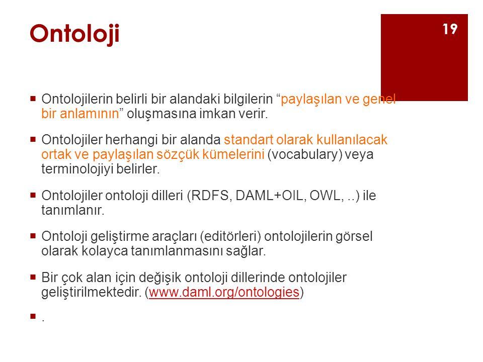 Ontoloji  Ontolojilerin belirli bir alandaki bilgilerin paylaşılan ve genel bir anlamının oluşmasına imkan verir.