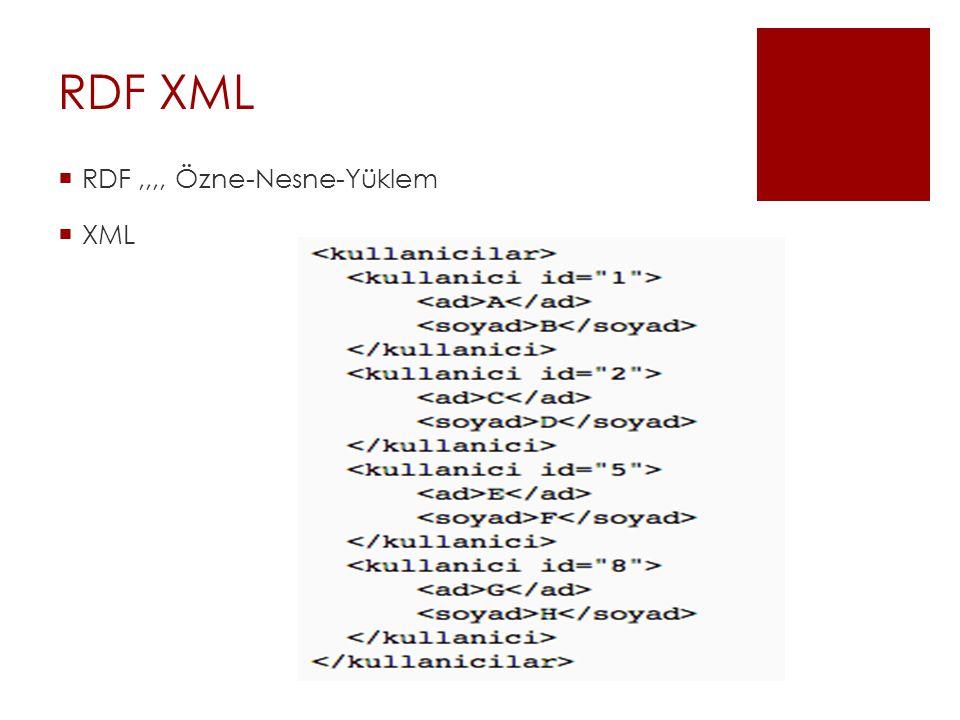RDF XML  RDF,,,, Özne-Nesne-Yüklem  XML