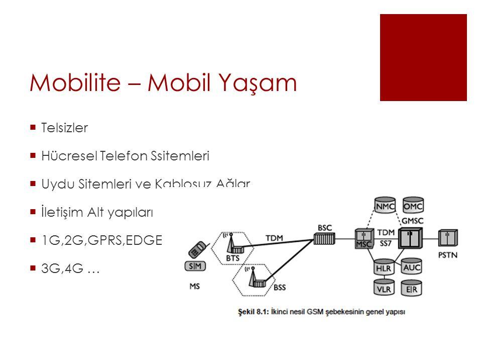 Mobilite – Mobil Yaşam  Telsizler  Hücresel Telefon Ssitemleri  Uydu Sitemleri ve Kablosuz Ağlar  İletişim Alt yapıları  1G,2G,GPRS,EDGE,  3G,4G …