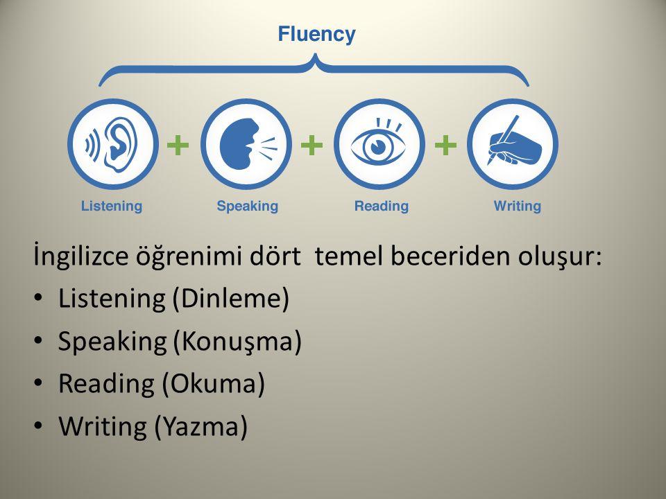 İngilizce öğrenimi dört temel beceriden oluşur: Listening (Dinleme) Speaking (Konuşma) Reading (Okuma) Writing (Yazma)
