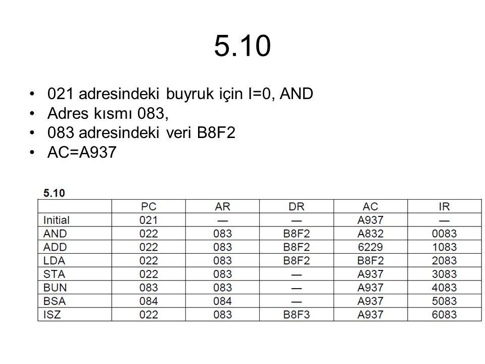 5.10 021 adresindeki buyruk için I=0, AND Adres kısmı 083, 083 adresindeki veri B8F2 AC=A937